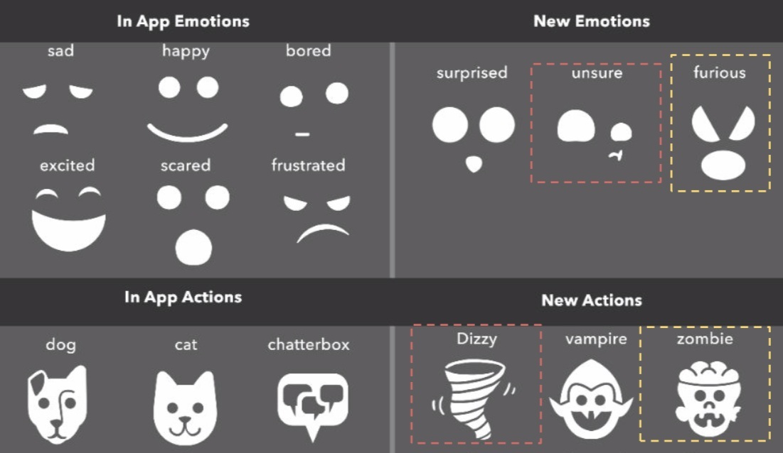 Kids filtered animations by their icons instead of words, so we iterated on iconography for clarity.