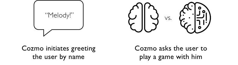 Some activities that Cozmo initiates