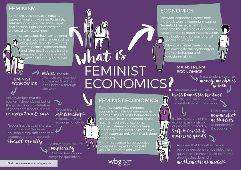 WBG-What-is-Feminist-Economics-1.jpg