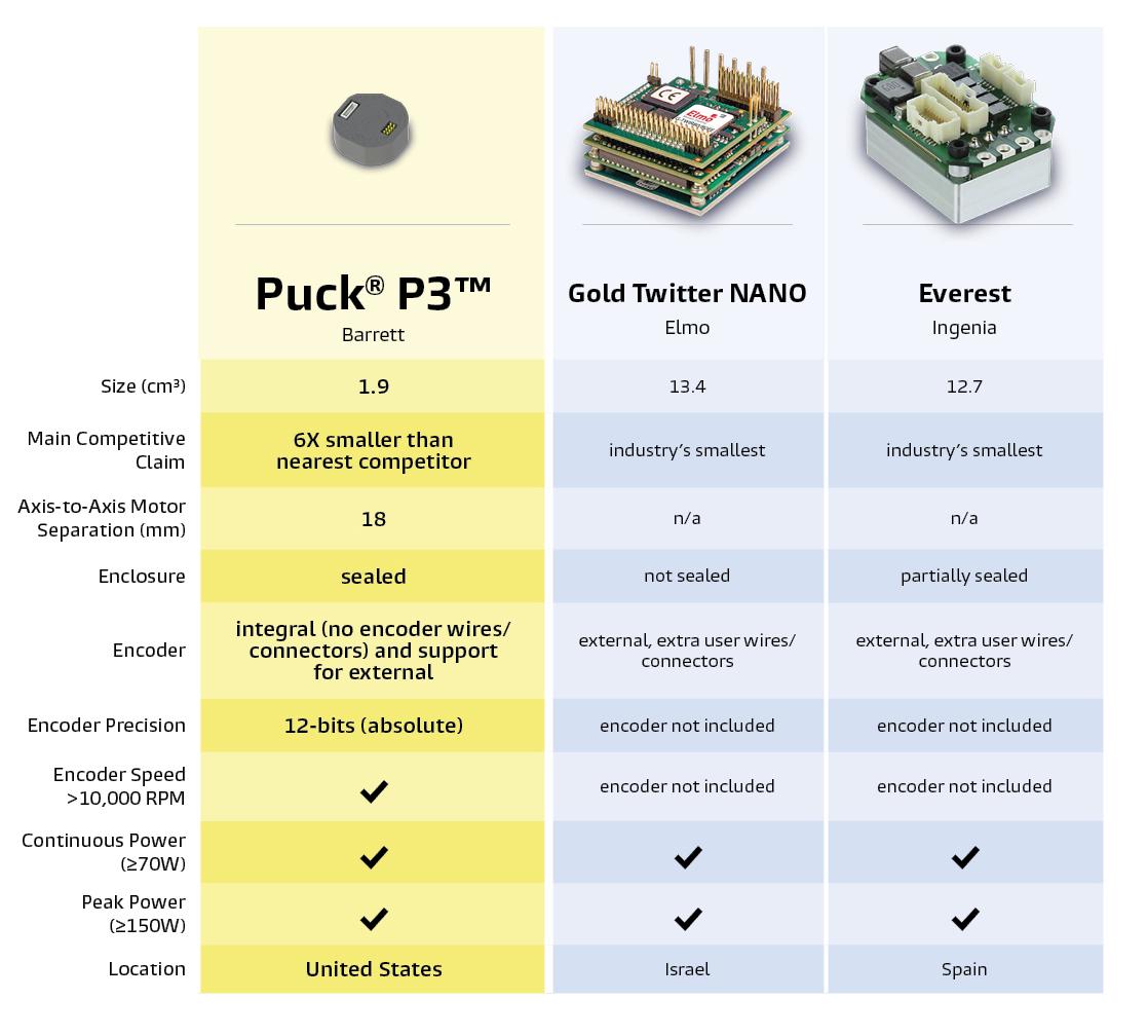 Puck Competitors Comparison 2.jpg