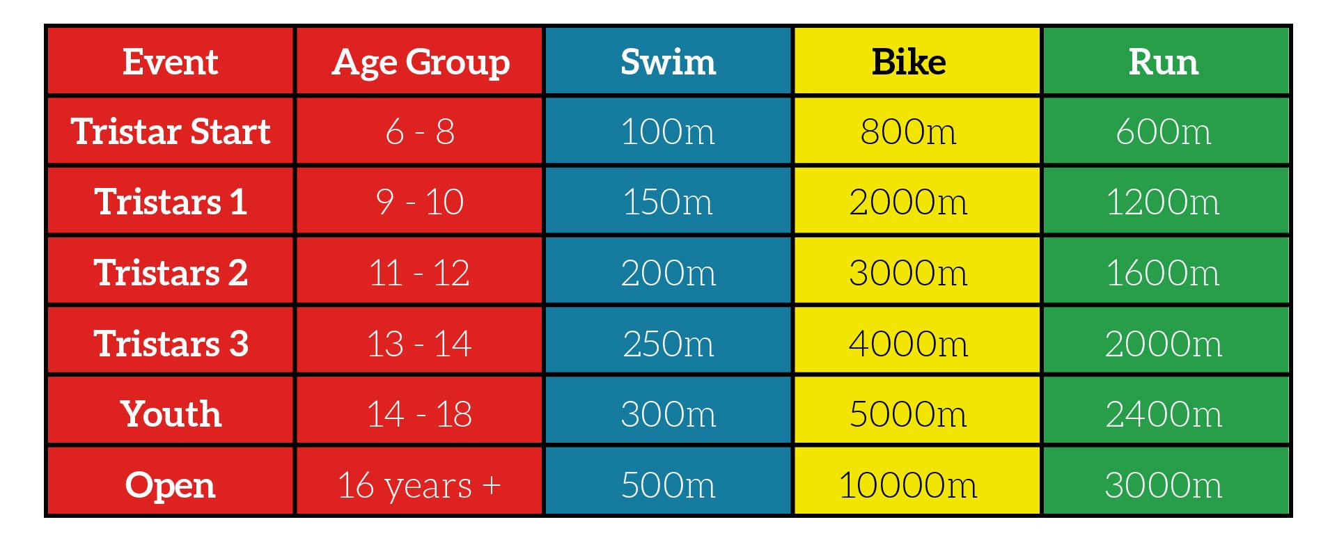 Triathlon-Timetable.jpg