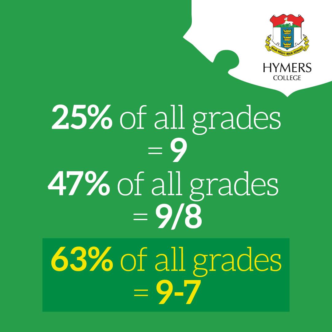 GCSE-Results-day_2019_2.jpg