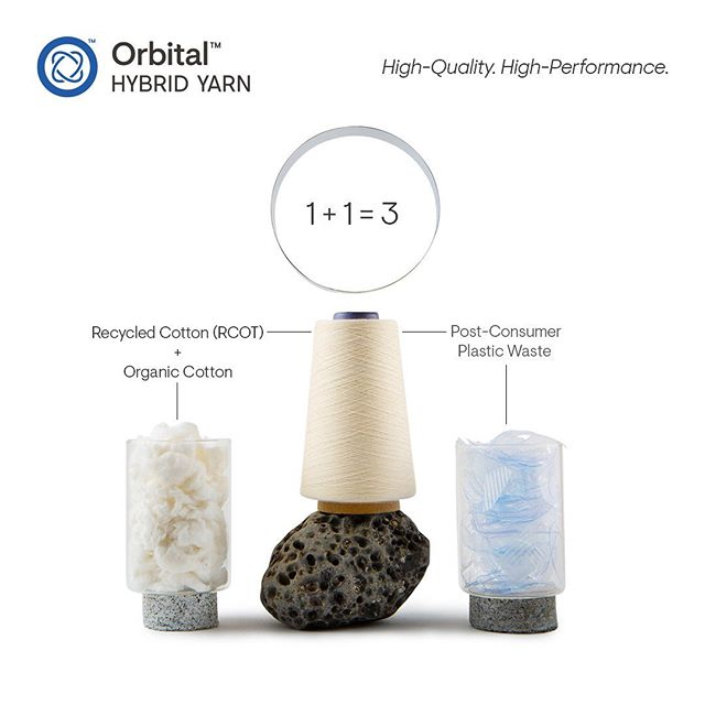 Orbital™ hybrid yarns create the highest-performance knit and woven textiles using organic and recycled fibers. #sustainablefashion #circularfashion #circulareconomy
