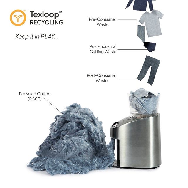 "Texloop™ ""Lightest-Touch"" processing preserves original fiber quality for the next generation of recycled materials. #circularfashion #circulareconomy #sustainablefashion"