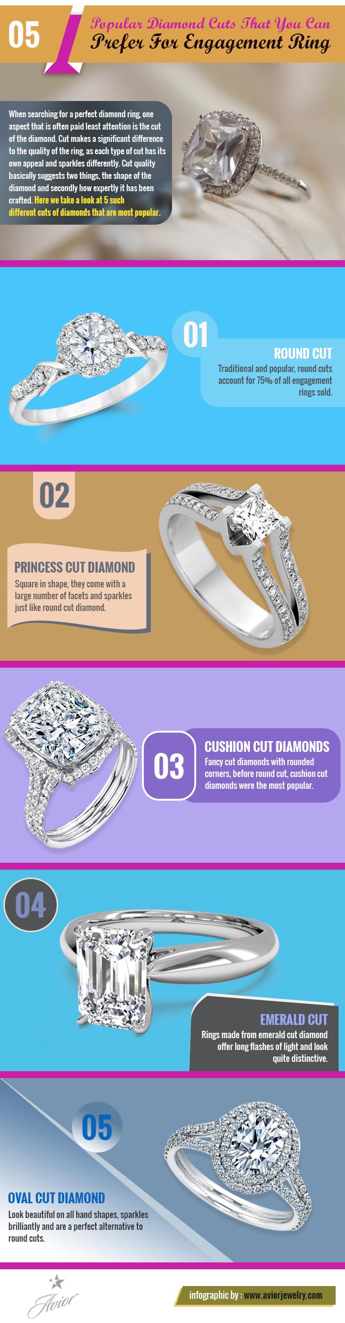 Aviorjewelry Infographics.png