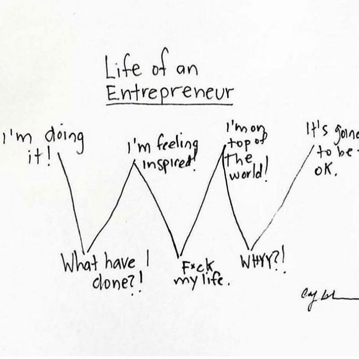 Life of an Entrepreneur