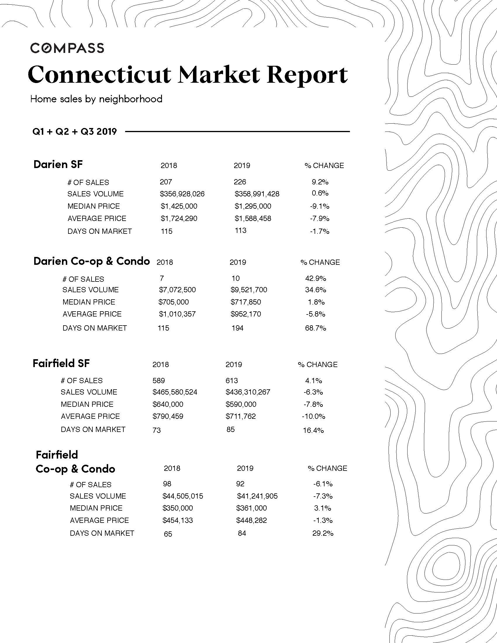 Q3 Market Report_Page_04.jpg
