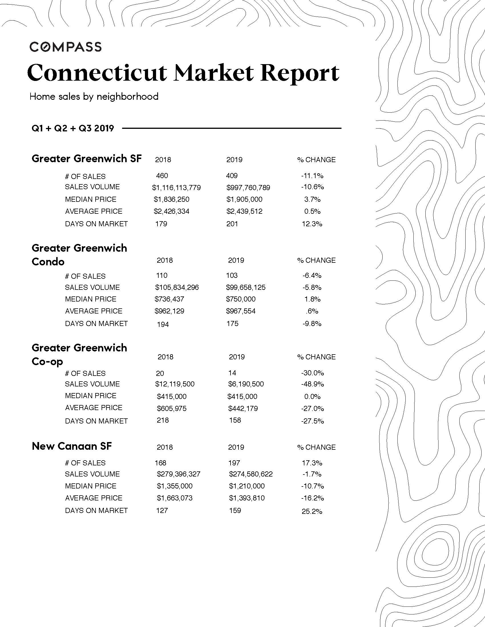 Q3 Market Report_Page_05.jpg