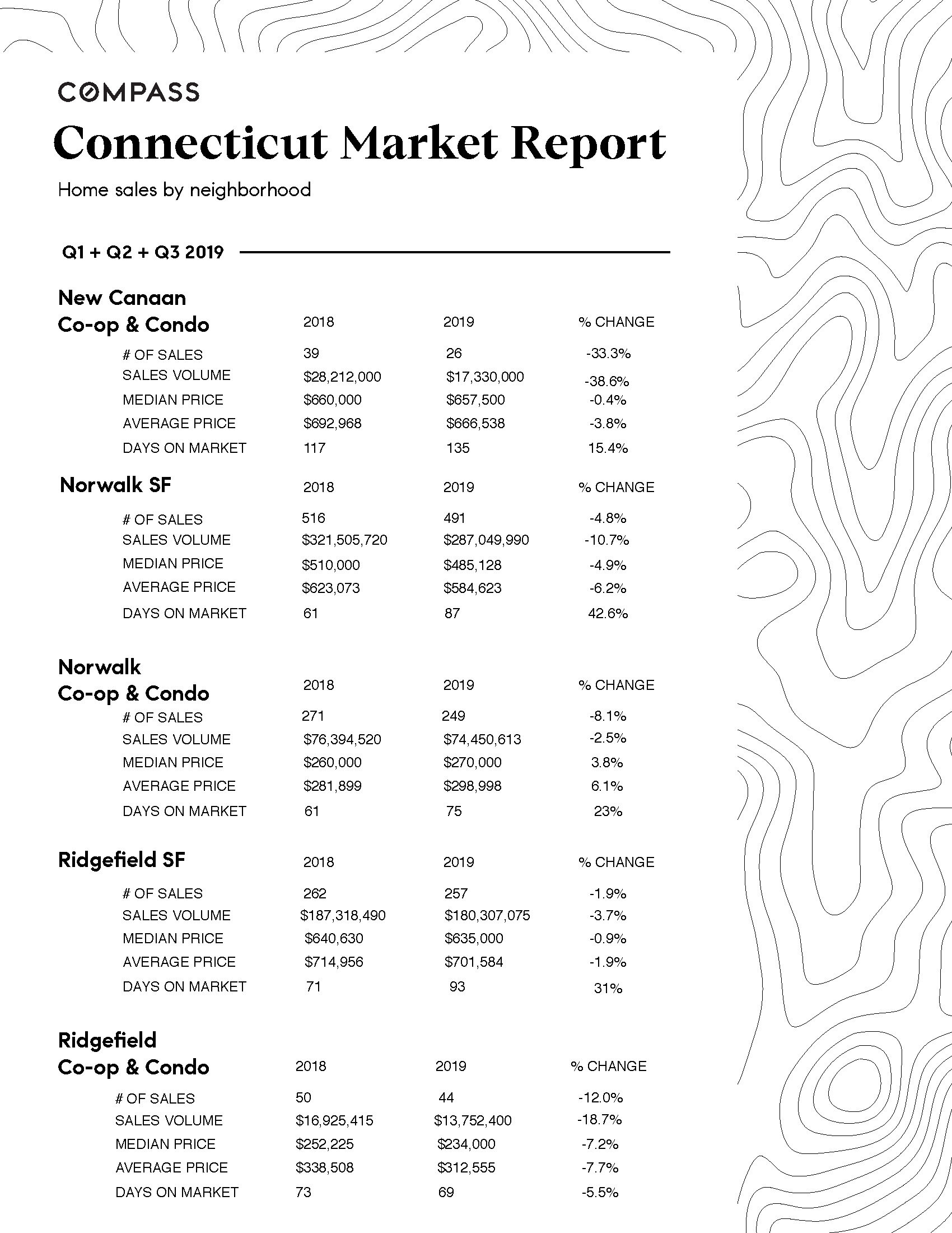 Q3 Market Report_Page_06.jpg