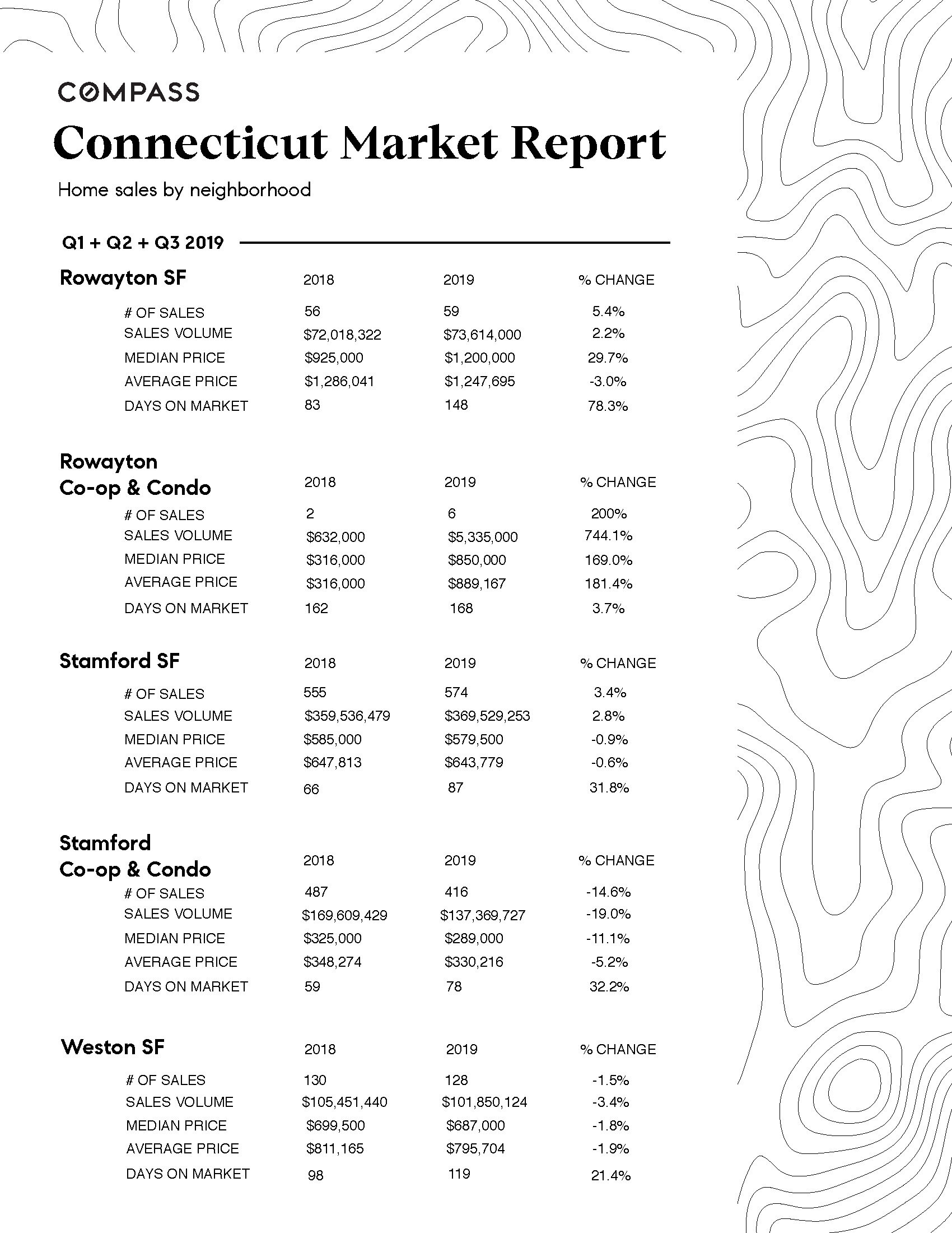 Q3 Market Report_Page_07.jpg