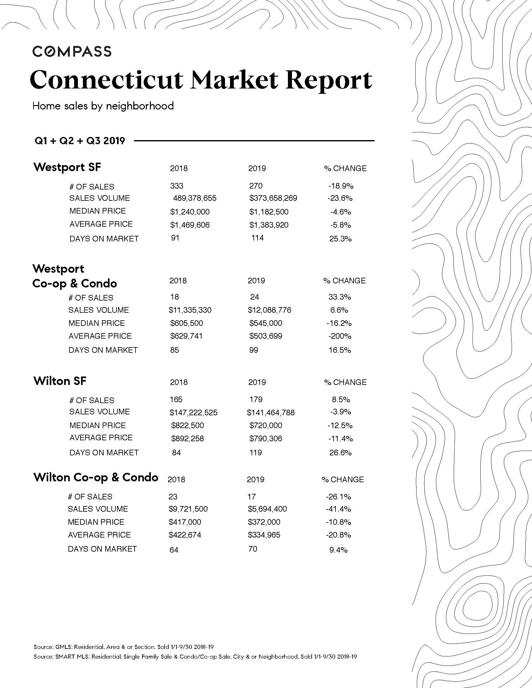 Q3 Market Report_Page_08.jpg