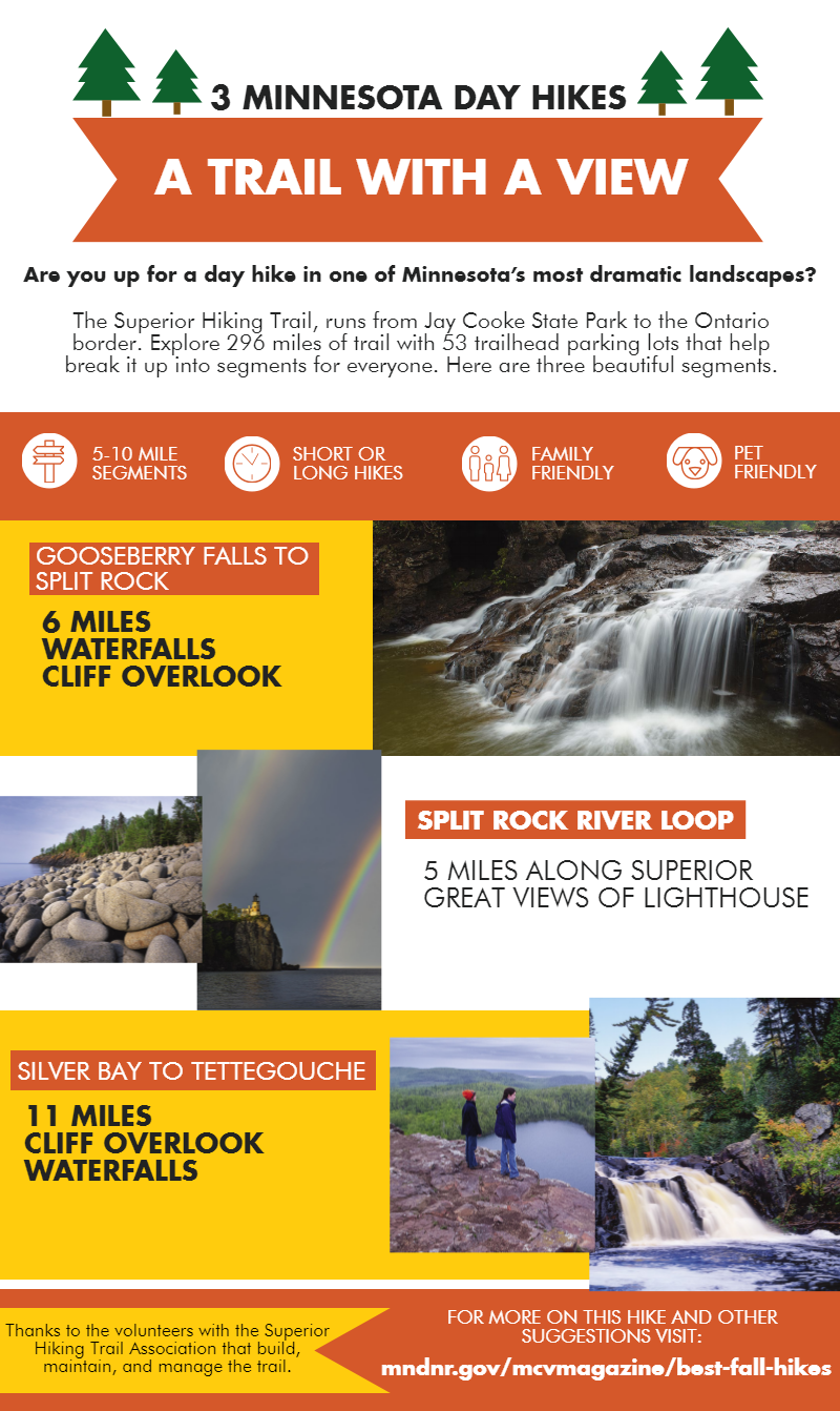 Trail-with-view-MCV-magazine-MN-sht-Day-hikes-infographic.png