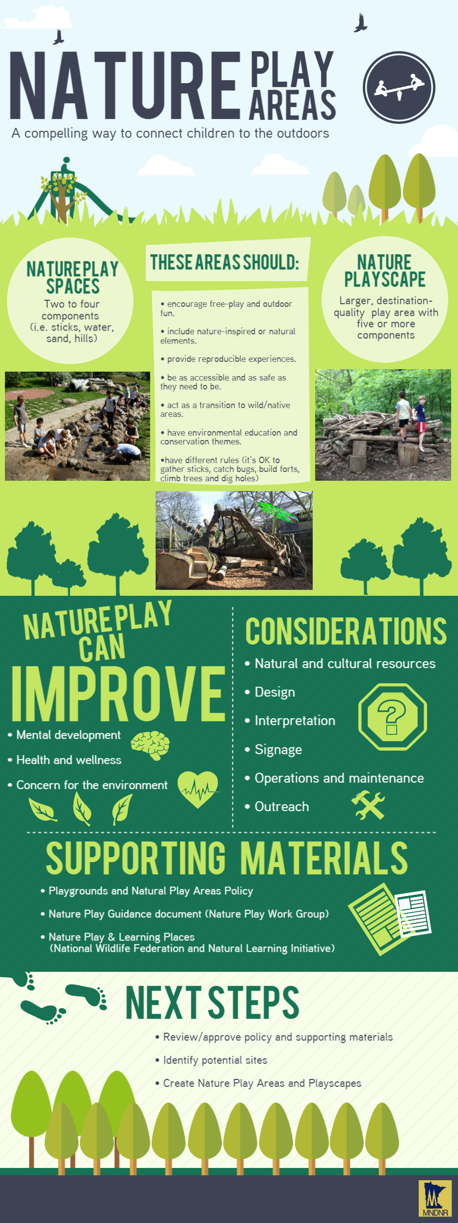 Nature Play Areas - PAT.png