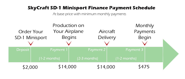 Finance-Payment-Schedule.jpg
