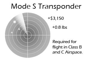 Mode-S-Transponder.png