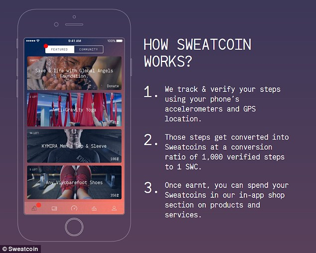 how sweatcoin works.jpg