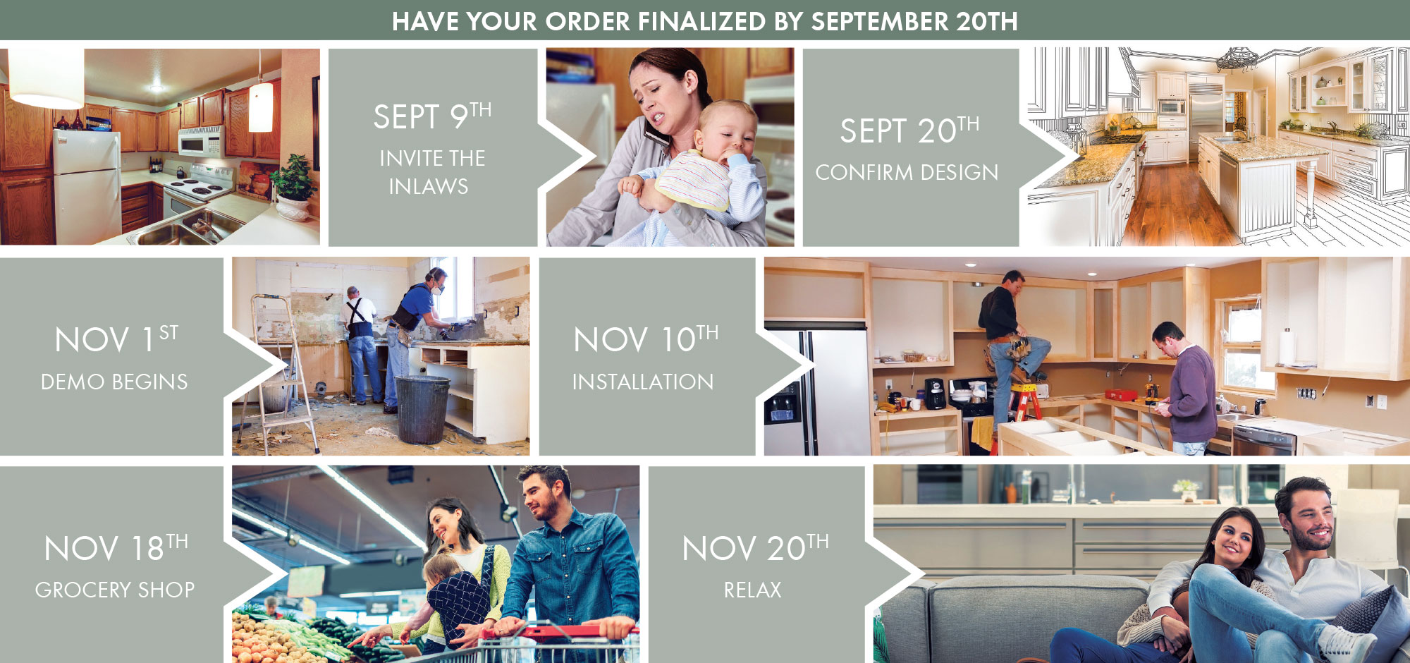 Follow our timeline here to make sure that you have your new kitchen in before Thanksgiving Day.