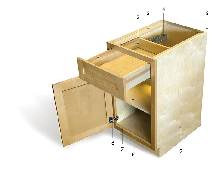 Founders Choice Cabinet-Construction.png