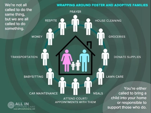 Foster Adoptive Support.jpg