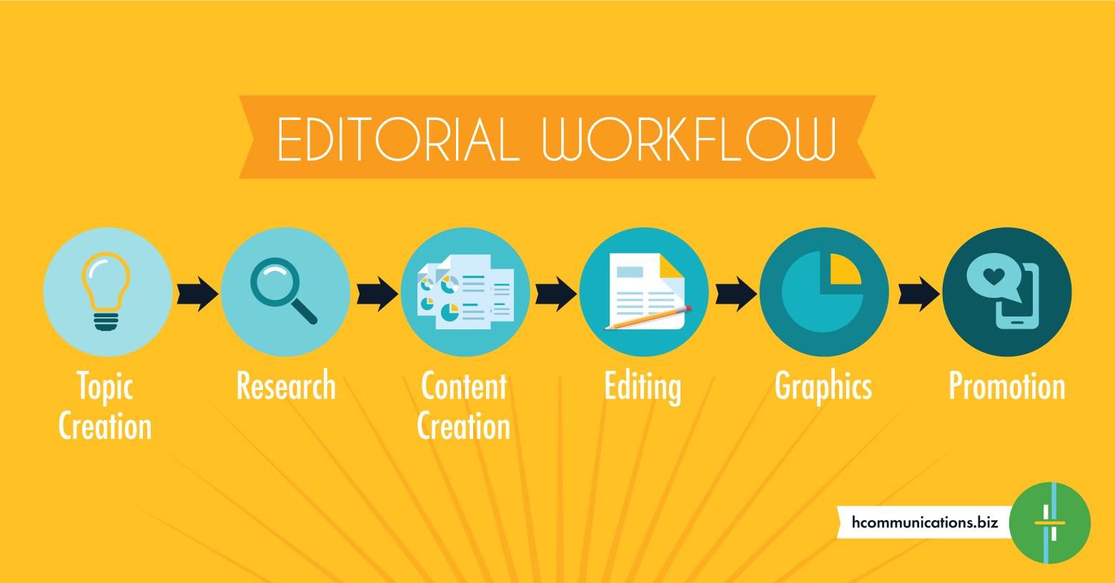Harrington-Editorial-workflow.jpg