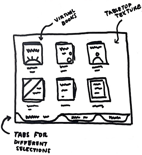 Initial sketch for what the table's screen might look like.