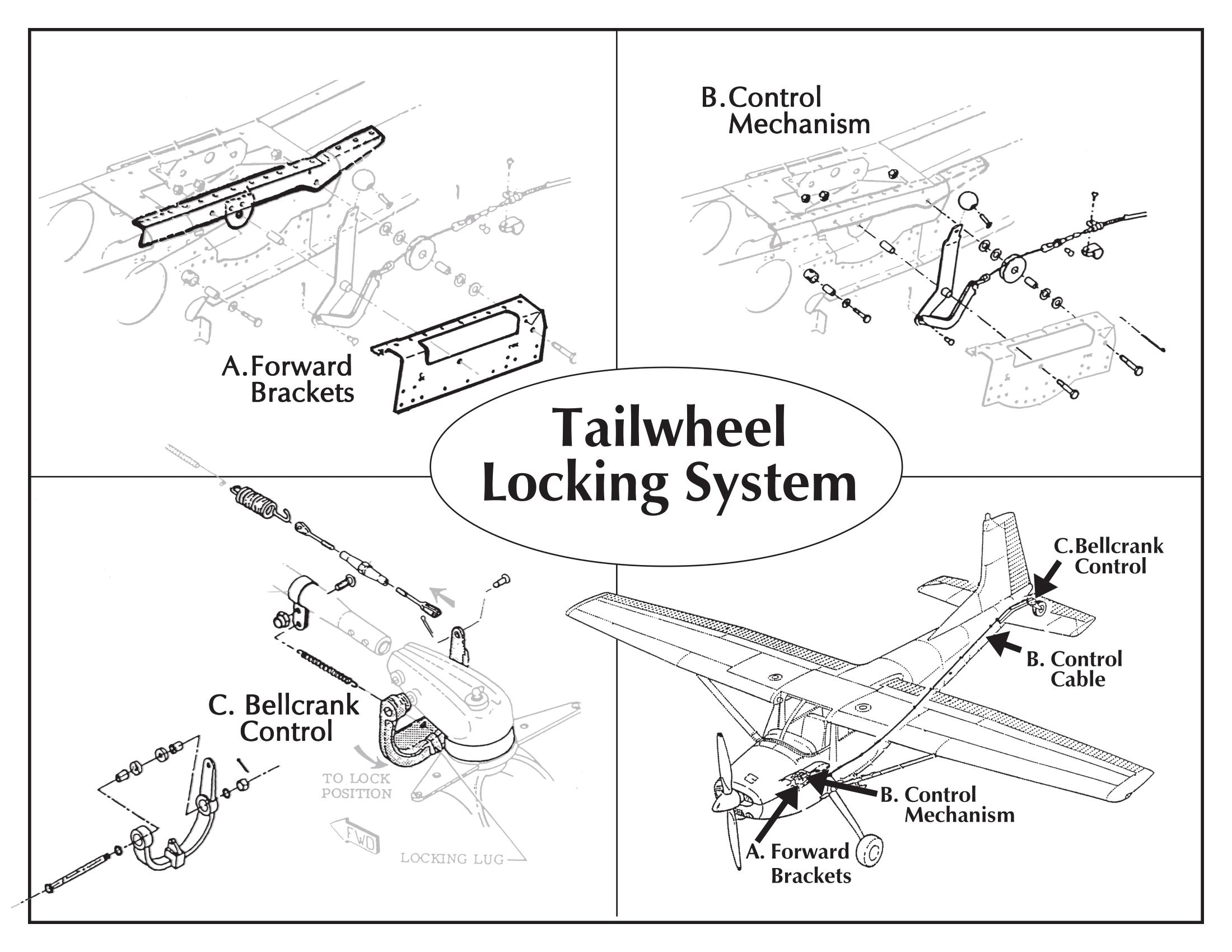 3. Tailwheel Locking System-1.png