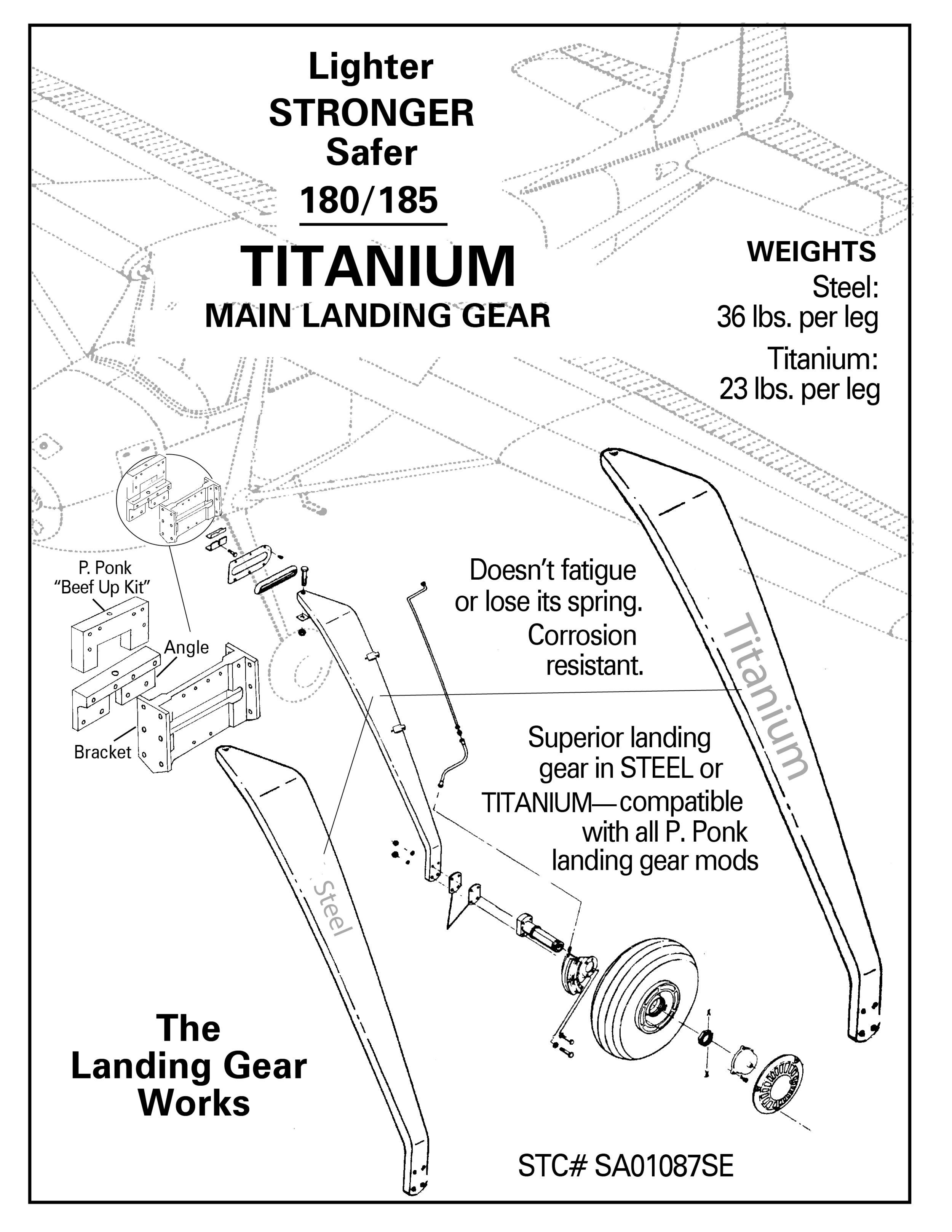 Titanium gear flyerTLGW.jpg