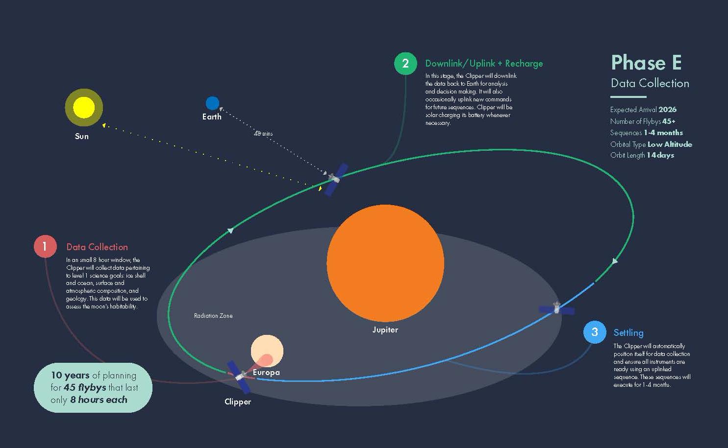 orbital_map.png