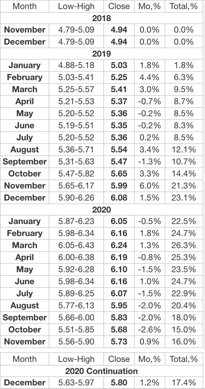 https://longforecast.com/mortgage-interest-rates-forecast-2017-2018-2019-2020-2021-30-year-15-year
