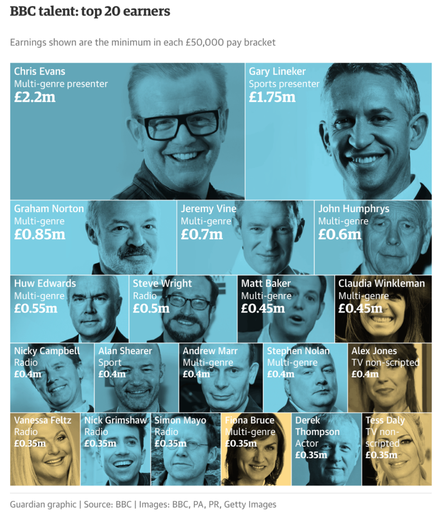 BBC Pay.png
