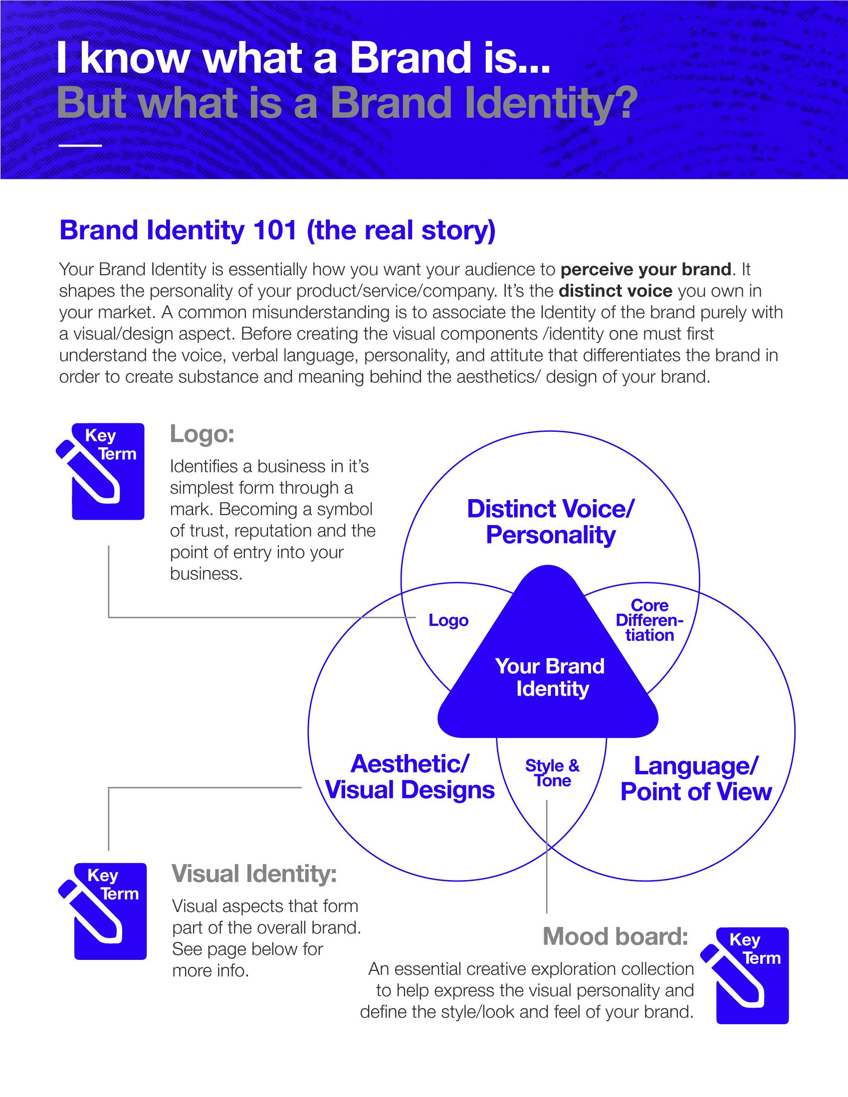 BrandIdentity1.jpg