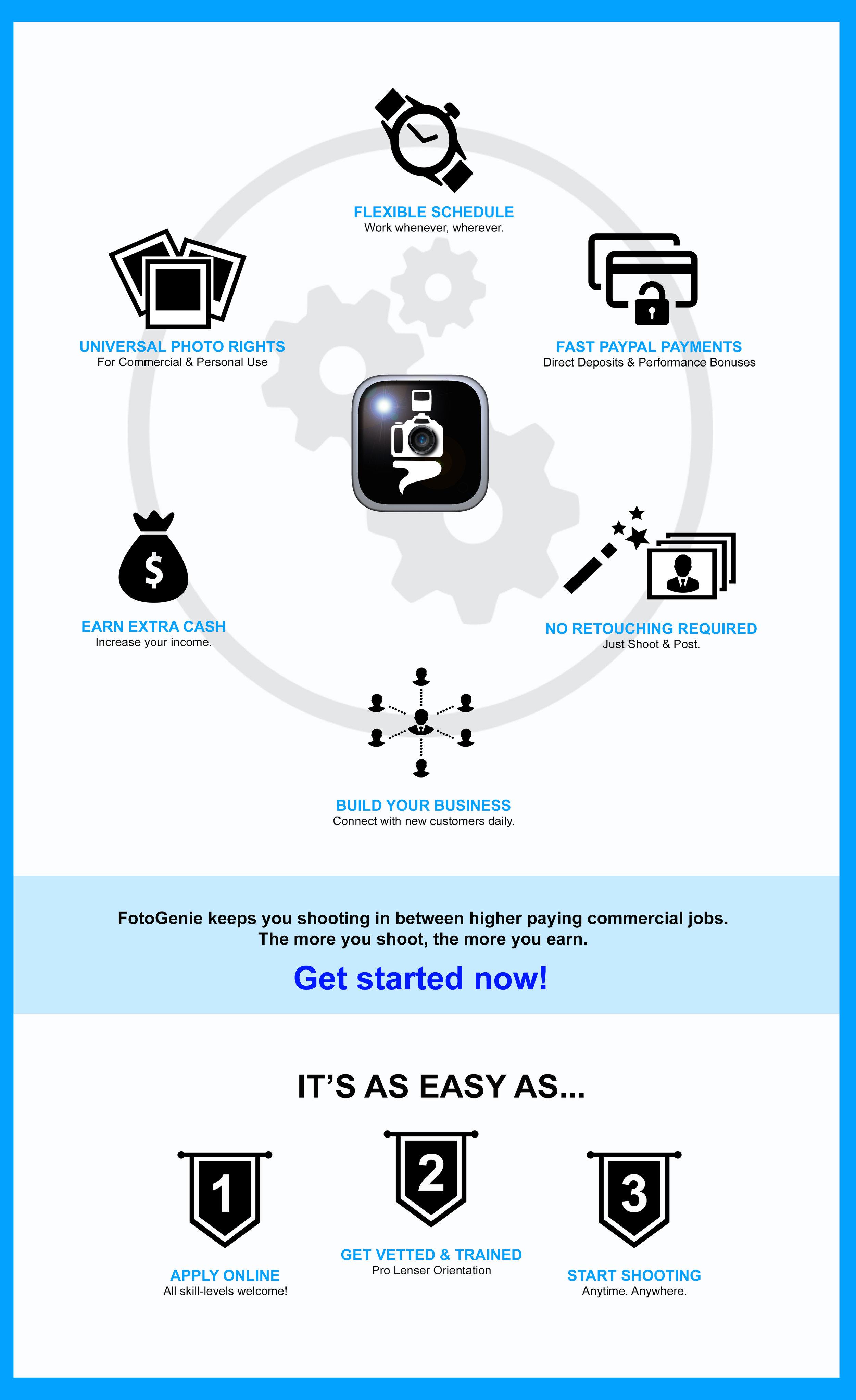 Become A Pro Lenser Flow Chart.jpg