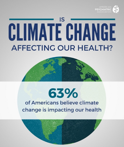 Climate Change is Affecting Our Health Here and Now