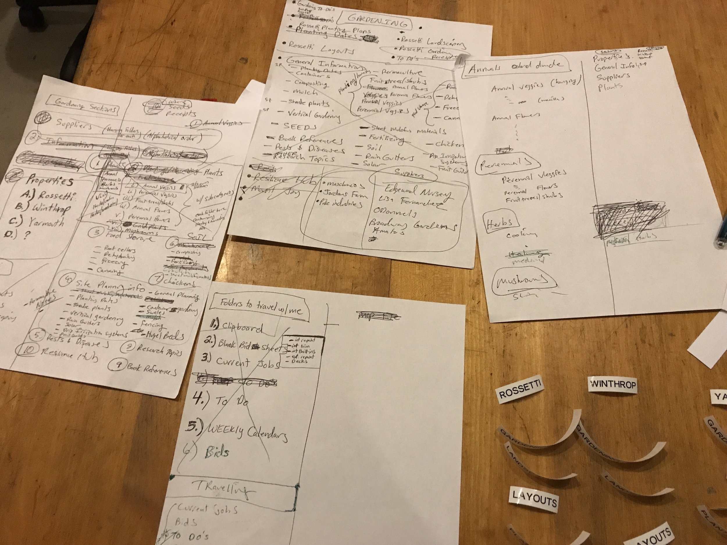 Before... Client making notes while we co-create his new gardening/permaculture filing system.