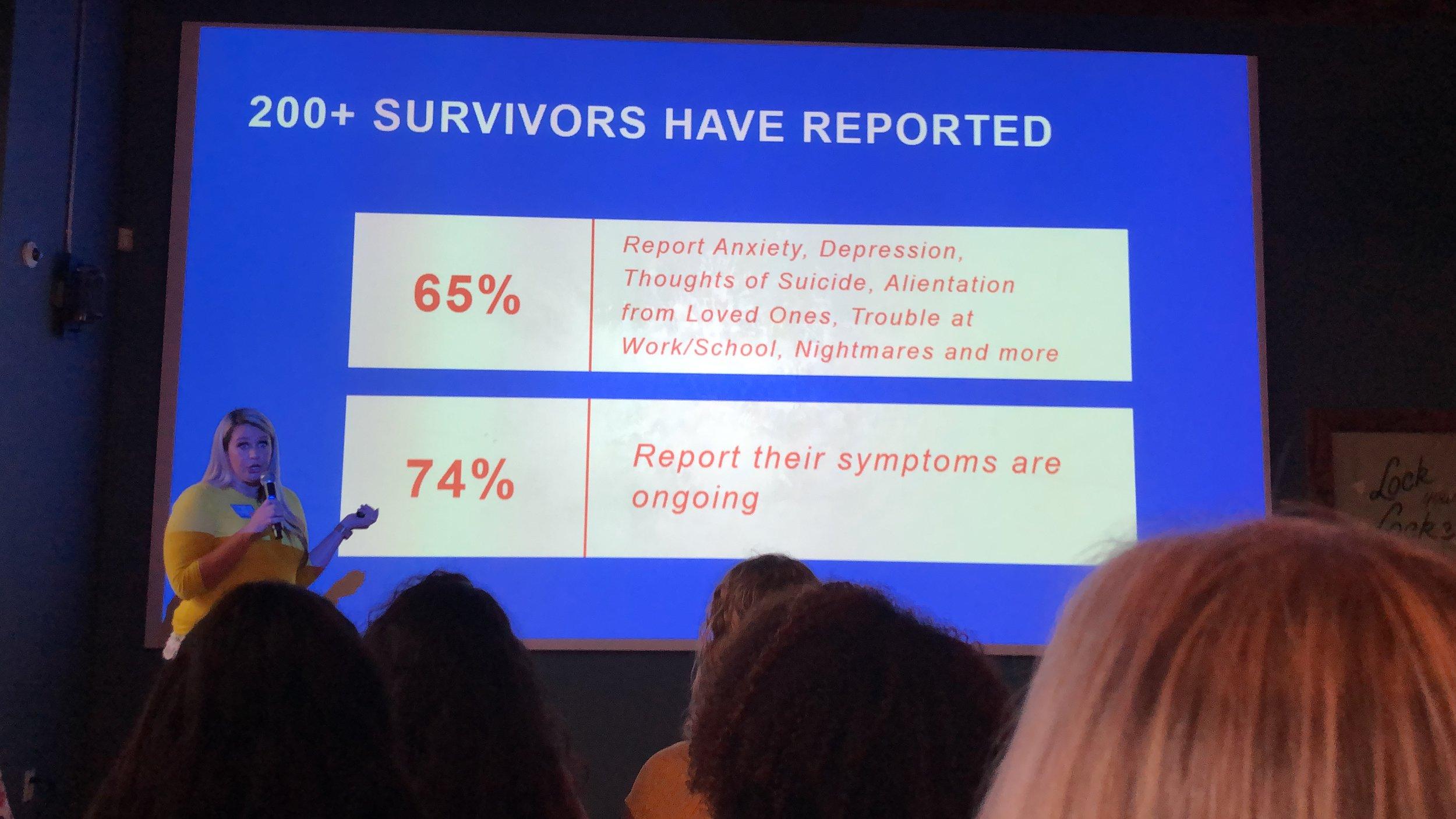 Sunlight Retreats Survey of Rape Survivors