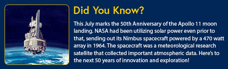 DidYouKnowJune2019 (1).png