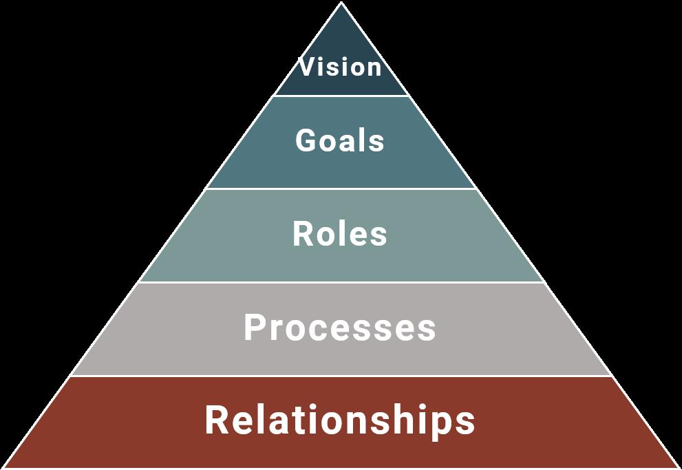 BusinessPlanningGraphic.png
