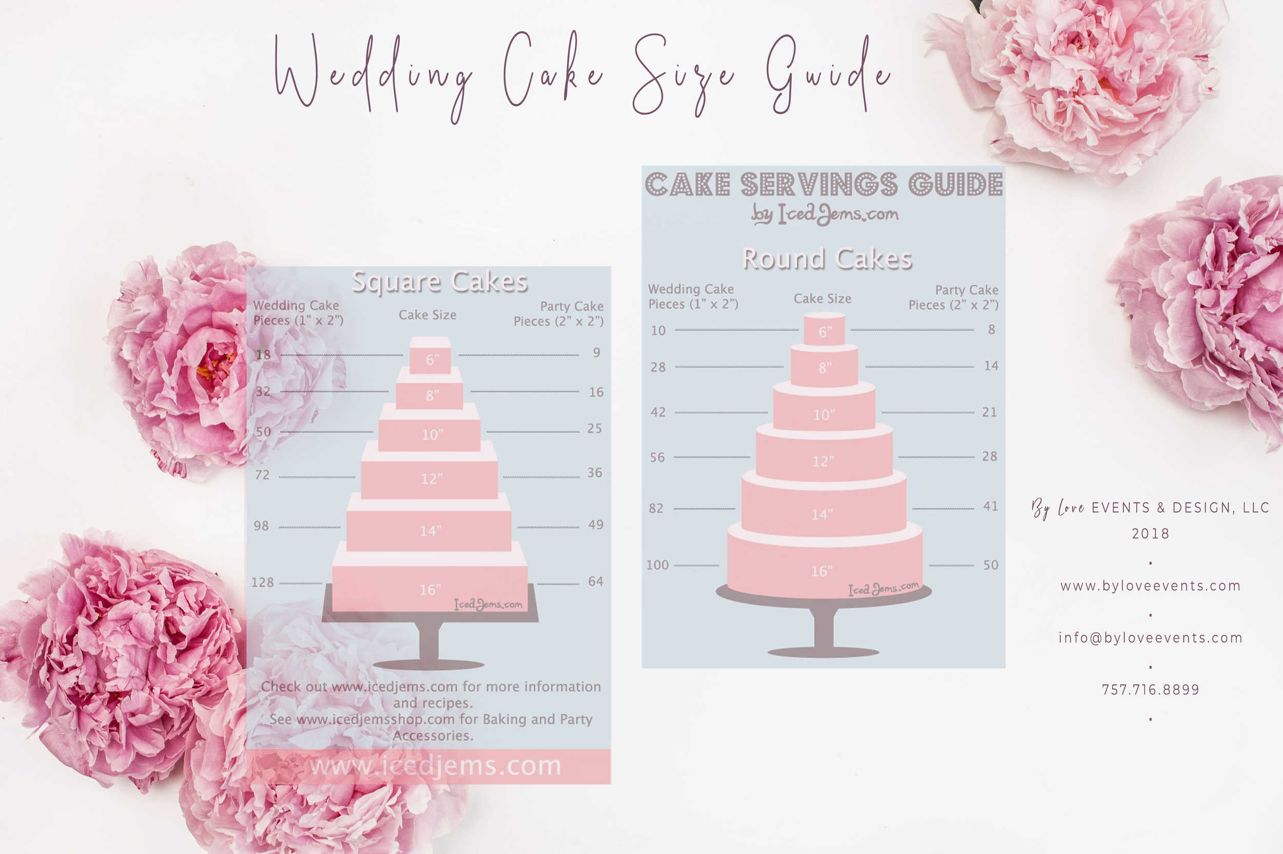 Wedding Cake Size Guide - #byloveresources