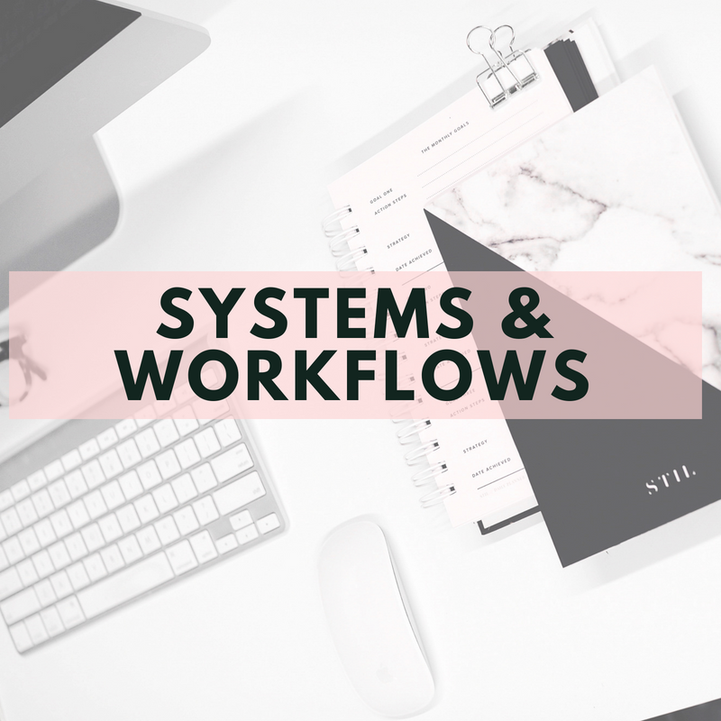 Systems & Marketing Workflow_Your Digital Ninja Australia.png