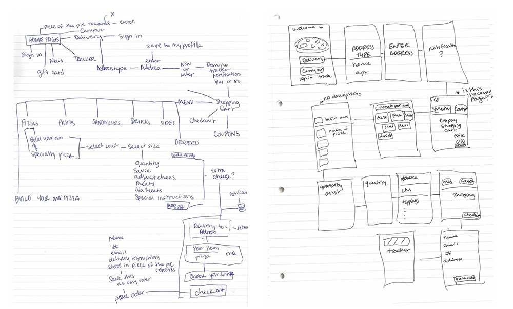 Ideation Sketching -
