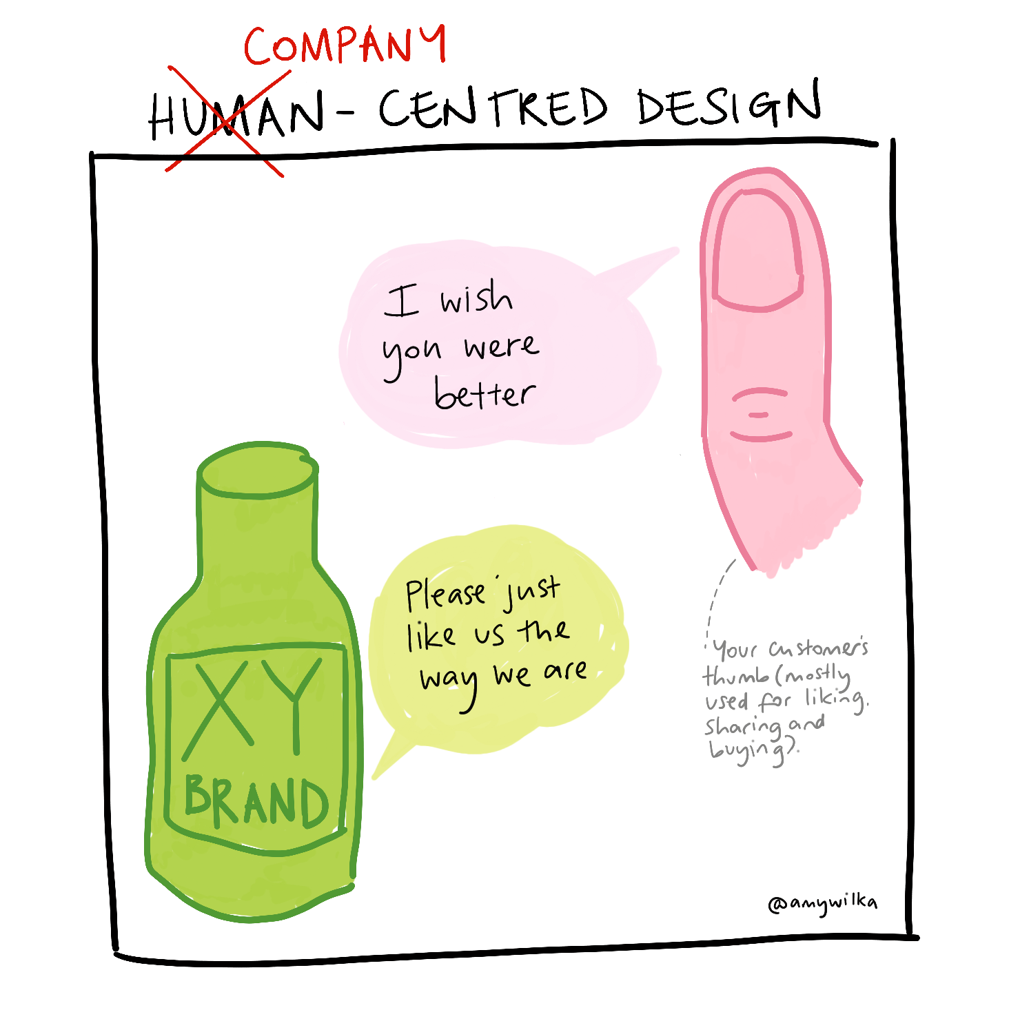 company-centred-design.png