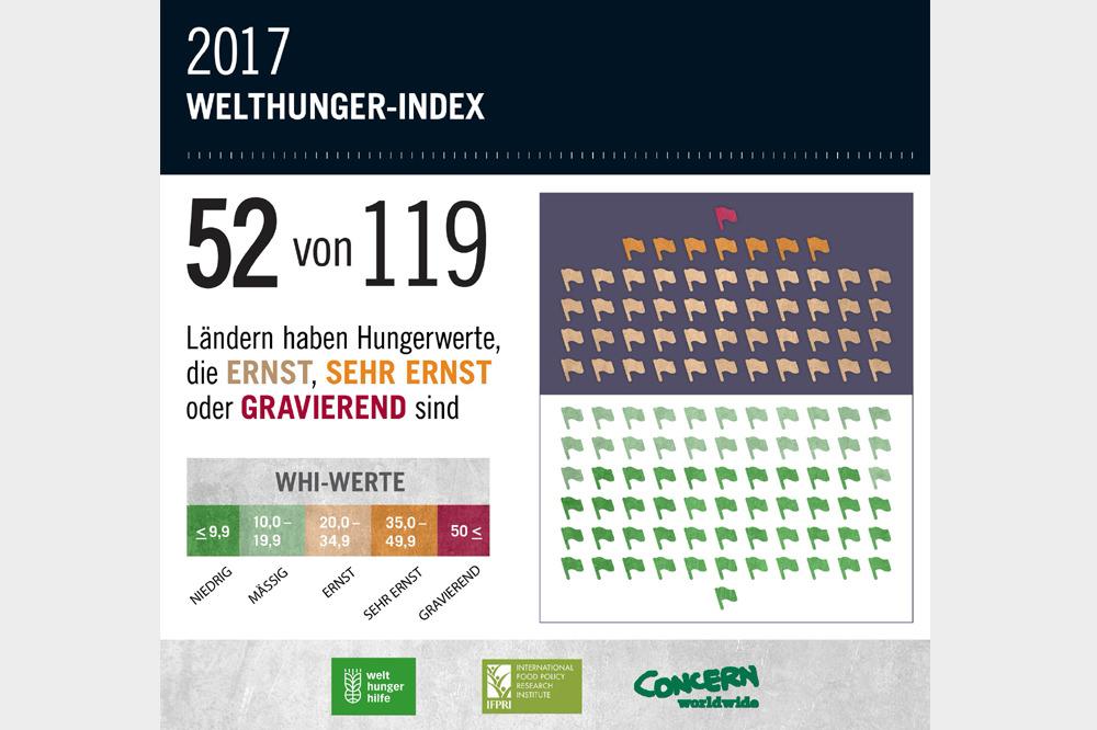 Welthunger_Index_2017.jpg