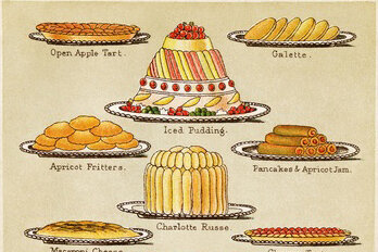 Victorian puddings and pastries from Mrs Beeton 1899-crop.jpg