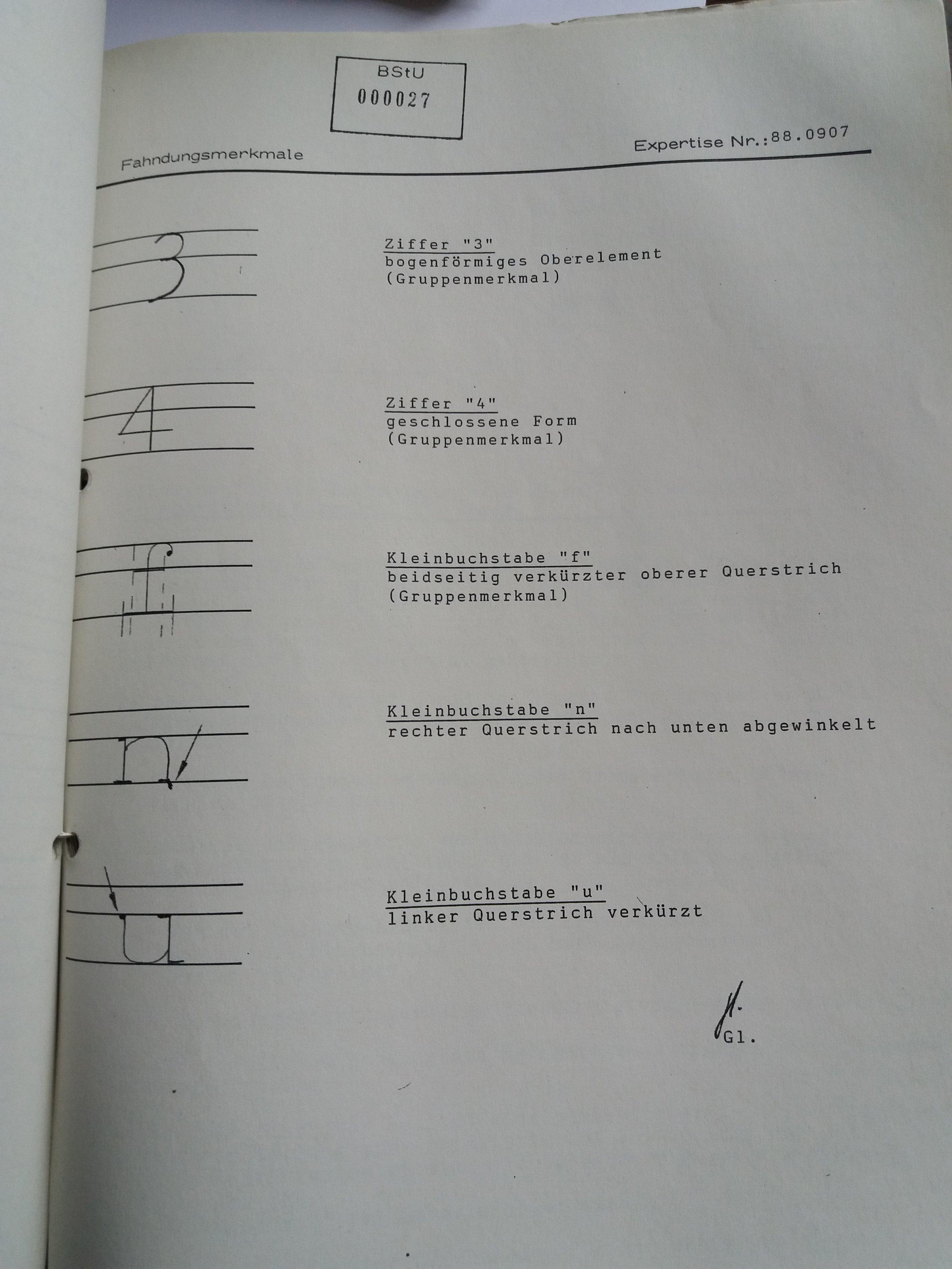 Typewriter analysis.
