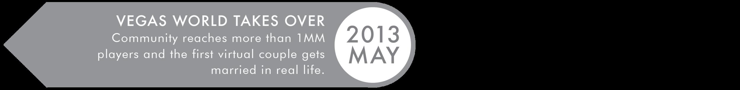 FlowPlay-Timeline-13May.png