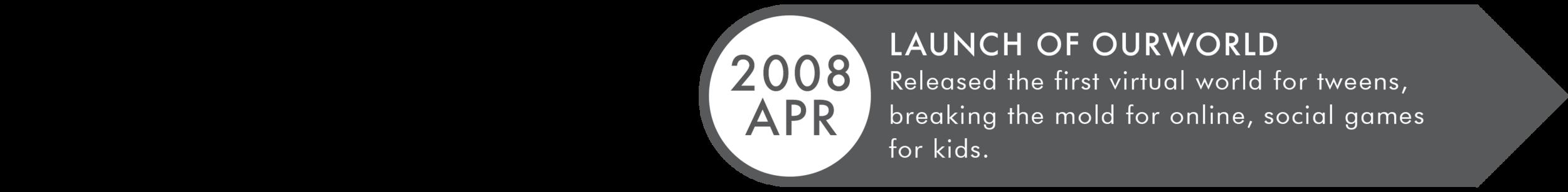 FlowPlay-Timeline-08Apr.png