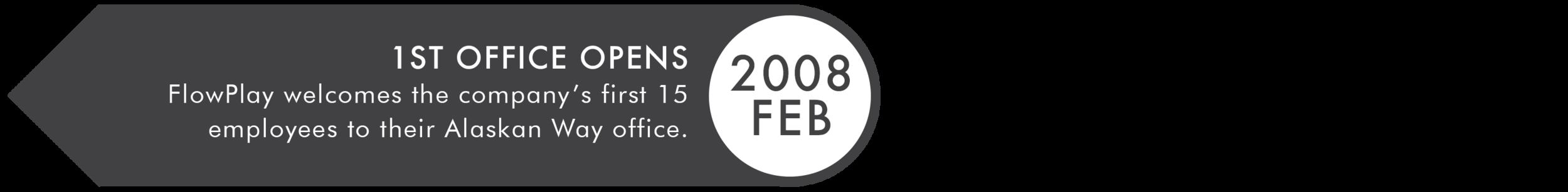 FlowPlay-Timeline-08Feb.png