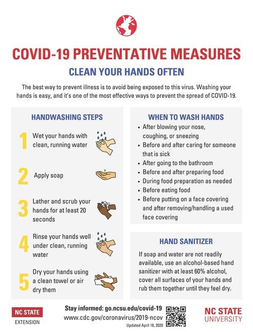 COVID-19 Handwashing by NC Extension