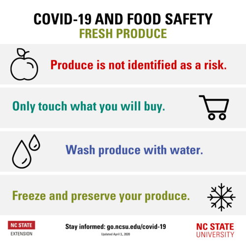 COVID-19 Fresh Produce Tips by NC Extension