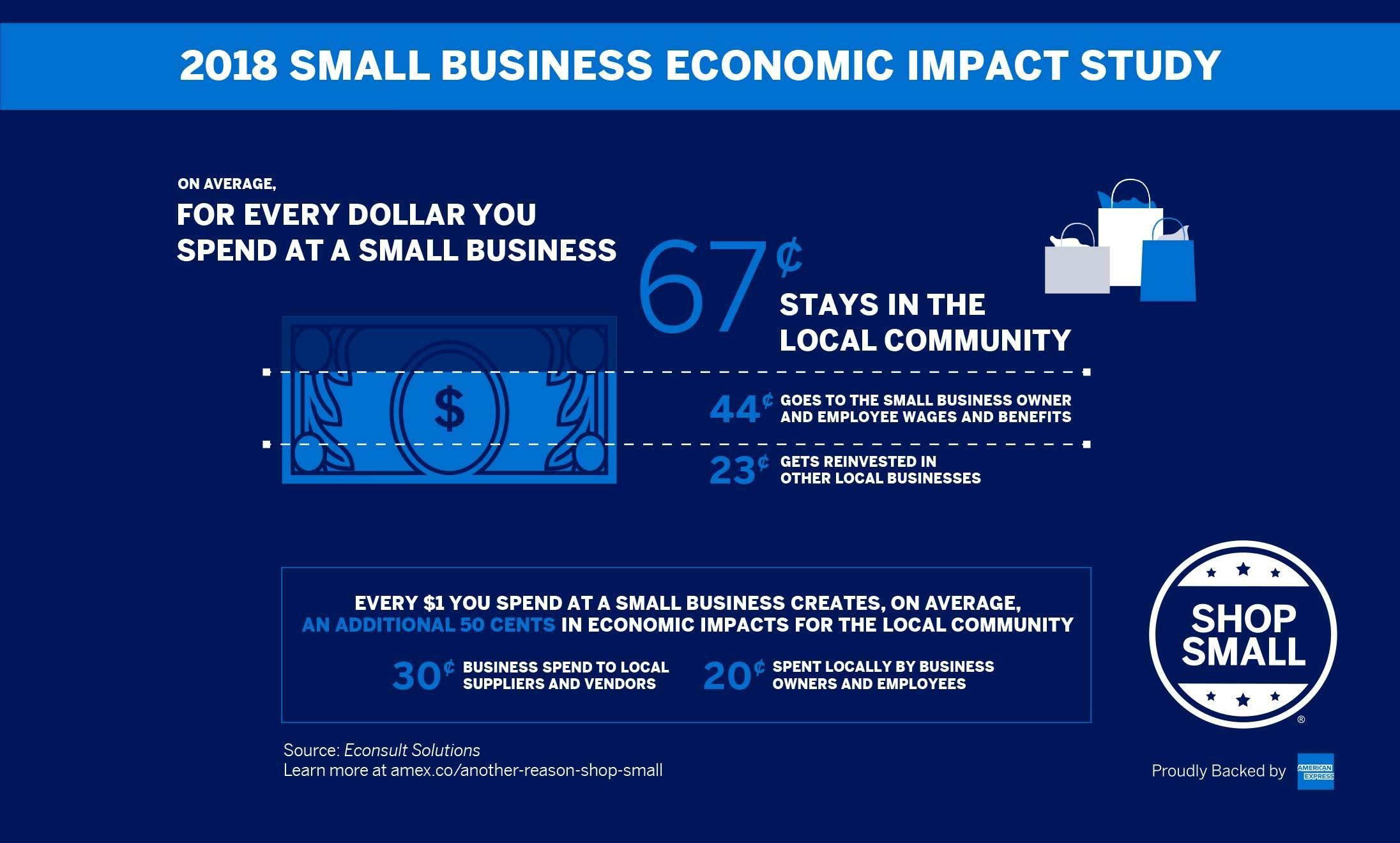 SBS_Infographic_FINAL.jpg
